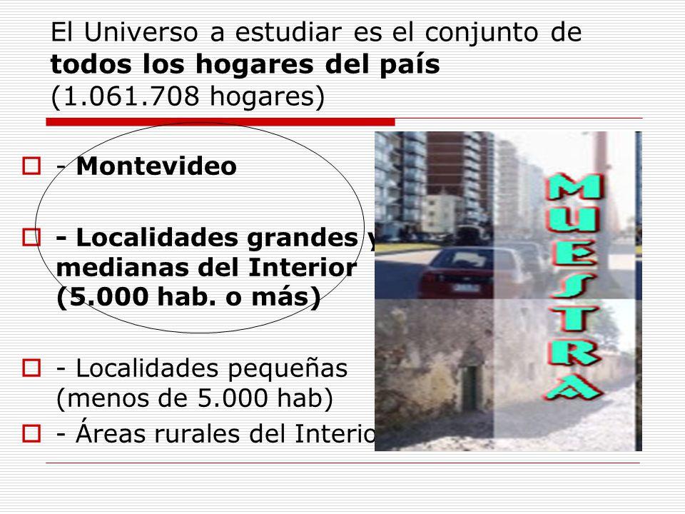 El Universo a estudiar es el conjunto de todos los hogares del país (1.061.708 hogares) - Montevideo - Localidades grandes y medianas del Interior (5.