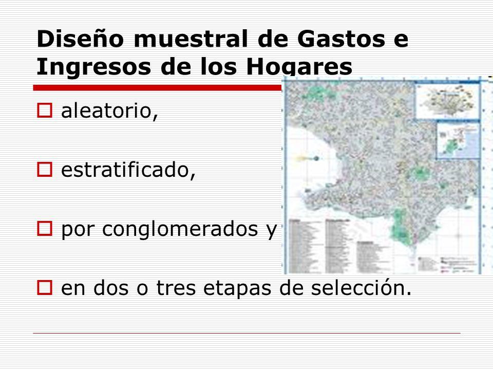 Diseño muestral de Gastos e Ingresos de los Hogares aleatorio, estratificado, por conglomerados y en dos o tres etapas de selección.