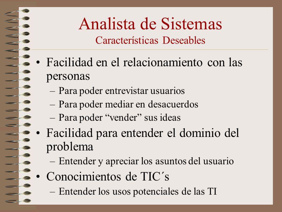 Analista de Sistemas Características Deseables Facilidad en el relacionamiento con las personas –Para poder entrevistar usuarios –Para poder mediar en