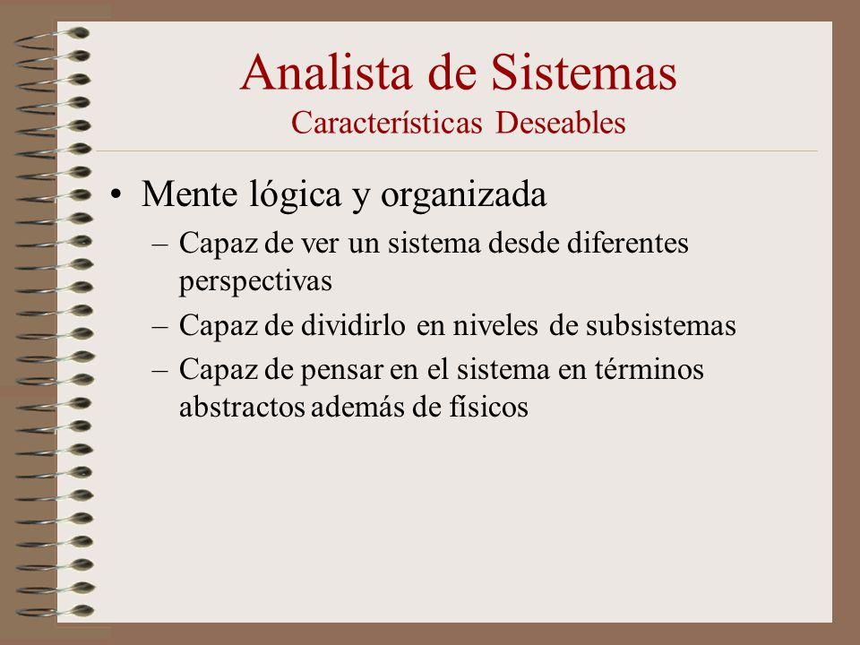 Analista de Sistemas Características Deseables Mente lógica y organizada –Capaz de ver un sistema desde diferentes perspectivas –Capaz de dividirlo en
