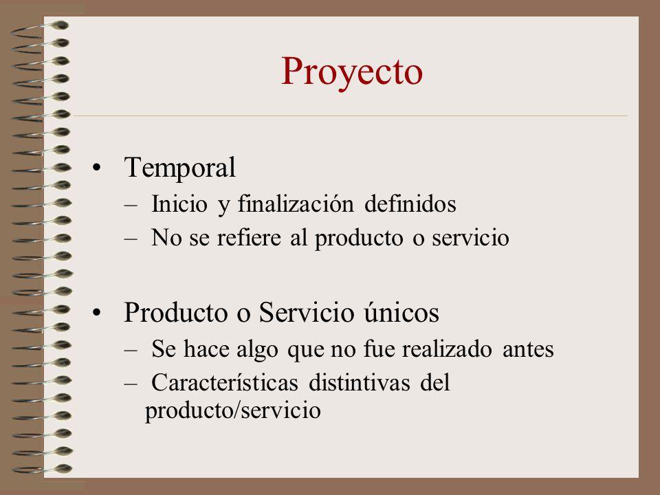 Proyecto Temporal – Inicio y finalización definidos – No se refiere al producto o servicio Producto o Servicio únicos – Se hace algo que no fue realiz