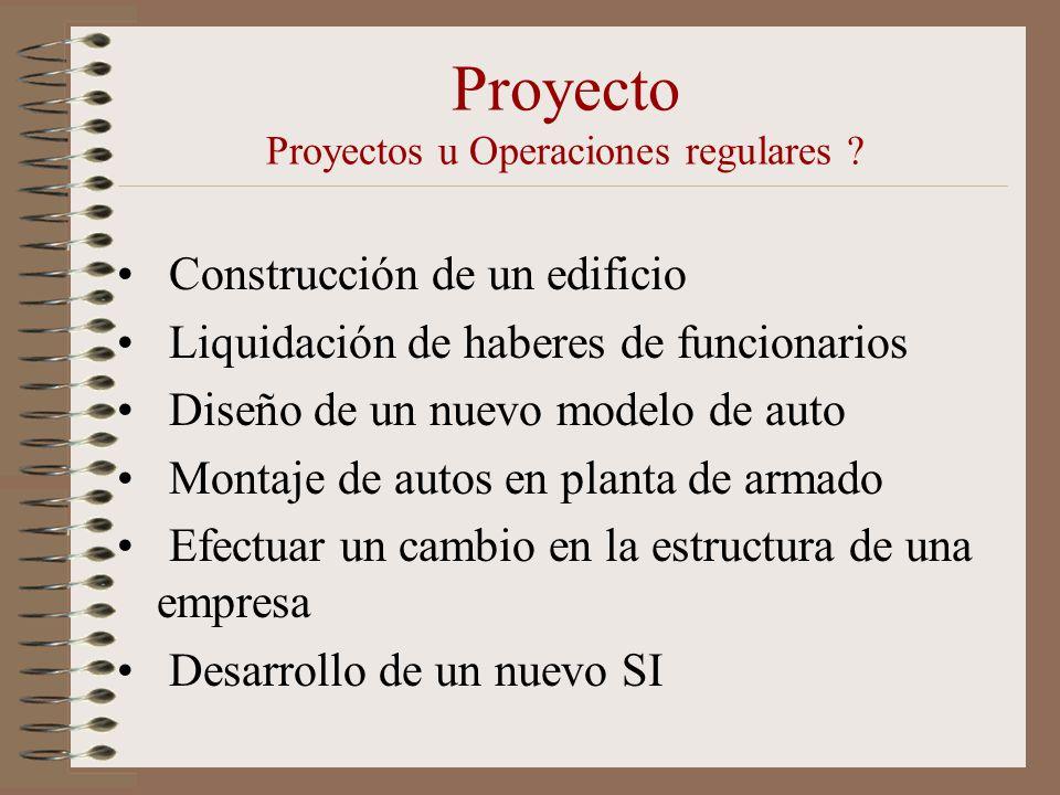 Proyecto Proyectos u Operaciones regulares ? Construcción de un edificio Liquidación de haberes de funcionarios Diseño de un nuevo modelo de auto Mont