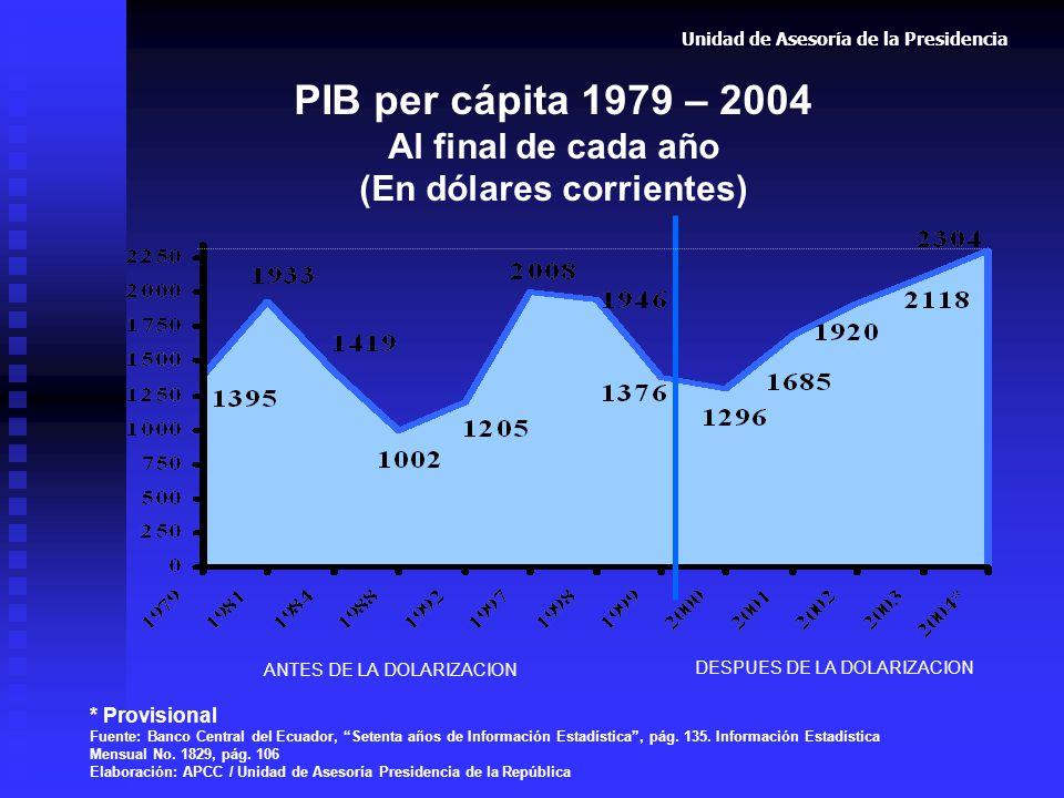 ECONOMIA Ecuador supera de manera sostenida la peor crisis económica de su historia (1999), producto del debilitamiento del sistema financiero y una gran volatilidad de la moneda de aquella época el Sucre.