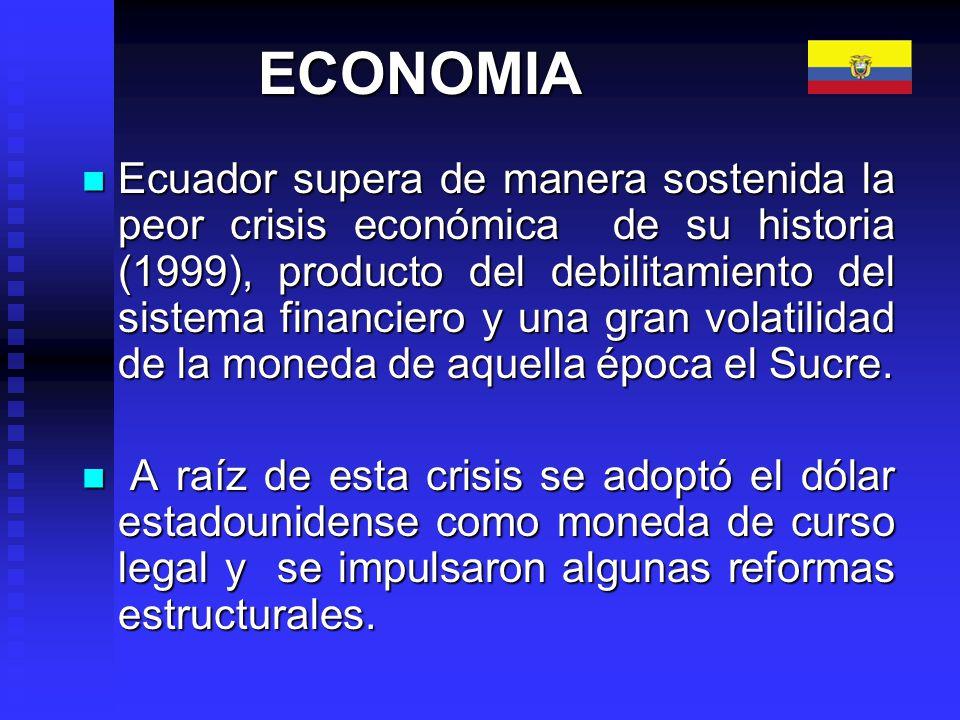 PRODUCTOS NO TRADICIONALES Ecuador ha logrado diversificar la oferta exportable en los últimos años.