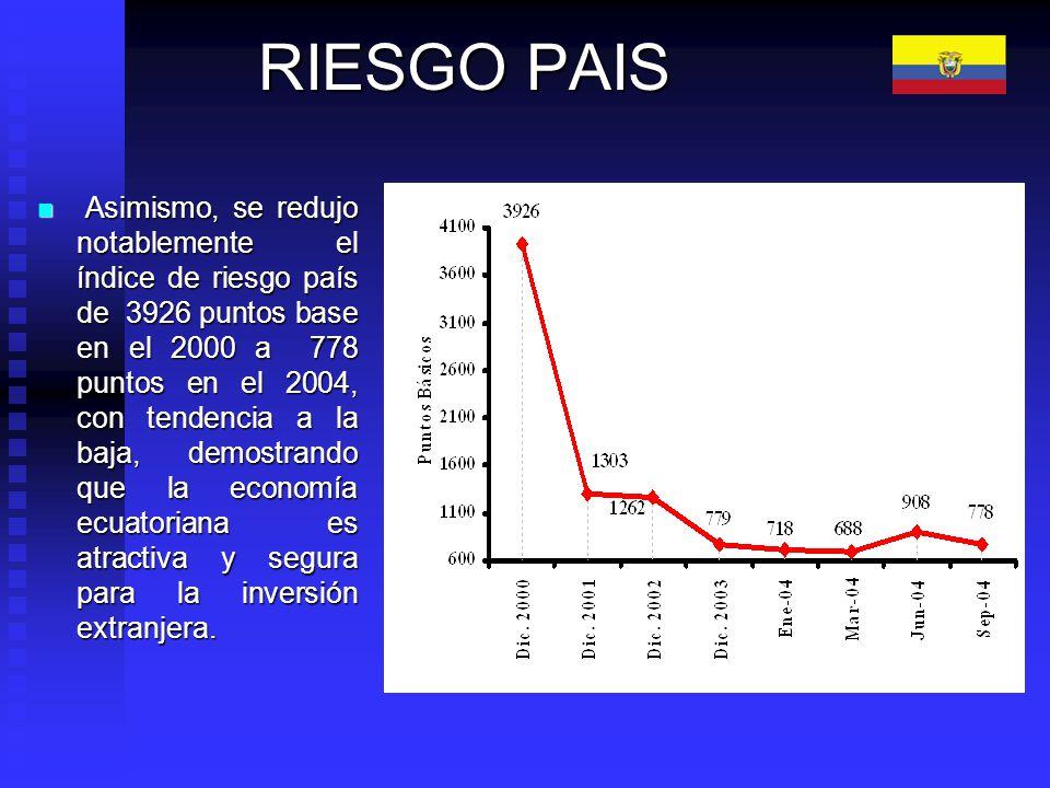 PRODUCTO INTERNO BRUTO % El Producto Interno Bruto PIB creció a una tasa anual del 2,7% en promedio.