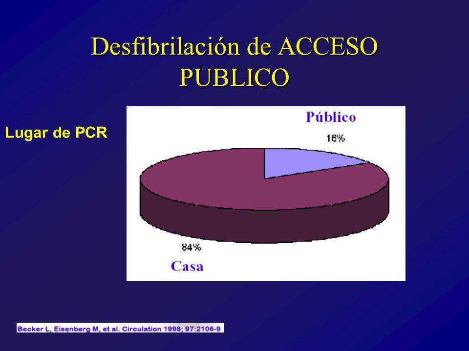 Desfibrilación de ACCESO PUBLICO Lugar de PCR