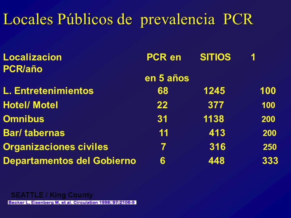 Locales Públicos de prevalencia PCR SEATTLE / King County Localizacion PCR en SITIOS 1 PCR/año en 5 años L.