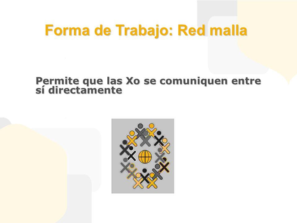 Forma de Trabajo: Red malla Permite que las Xo se comuniquen entre sí directamente