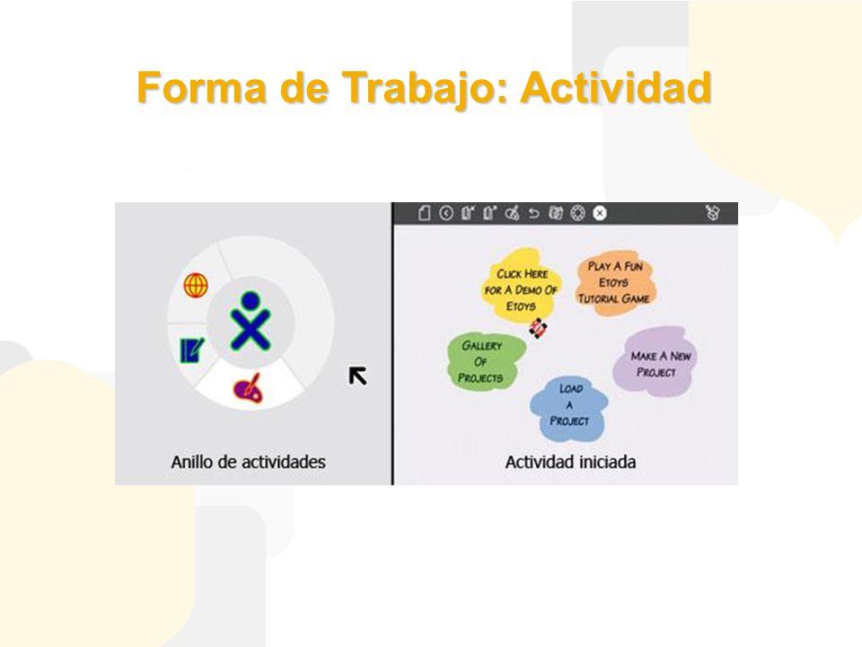 Forma de Trabajo: Actividad