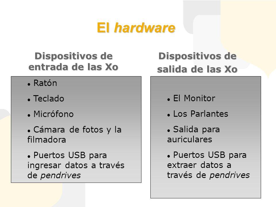 El hardware Ratón Teclado Micrófono Cámara de fotos y la filmadora Puertos USB para ingresar datos a través de pendrives El Monitor Los Parlantes Salida para auriculares Puertos USB para extraer datos a través de pendrives Dispositivos de entrada de las Xo Dispositivos de salida de las Xo
