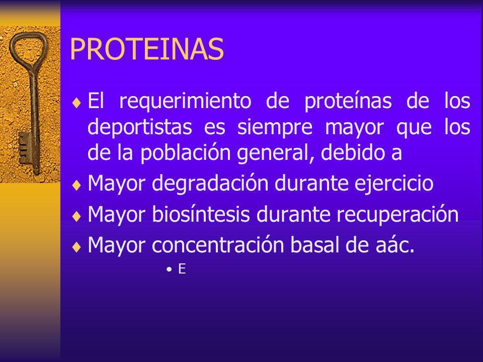 PROTEINAS El requerimiento de proteínas de los deportistas es siempre mayor que los de la población general, debido a Mayor degradación durante ejercicio Mayor biosíntesis durante recuperación Mayor concentración basal de aác.