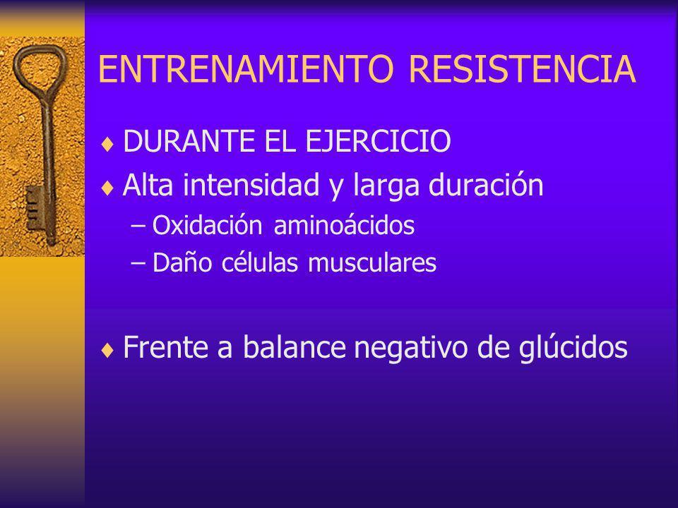 ENTRENAMIENTO RESISTENCIA DURANTE EL EJERCICIO Alta intensidad y larga duración –Oxidación aminoácidos –Daño células musculares Frente a balance negativo de glúcidos