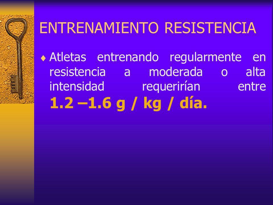 ENTRENAMIENTO RESISTENCIA Atletas entrenando regularmente en resistencia a moderada o alta intensidad requerirían entre 1.2 –1.6 g / kg / día.