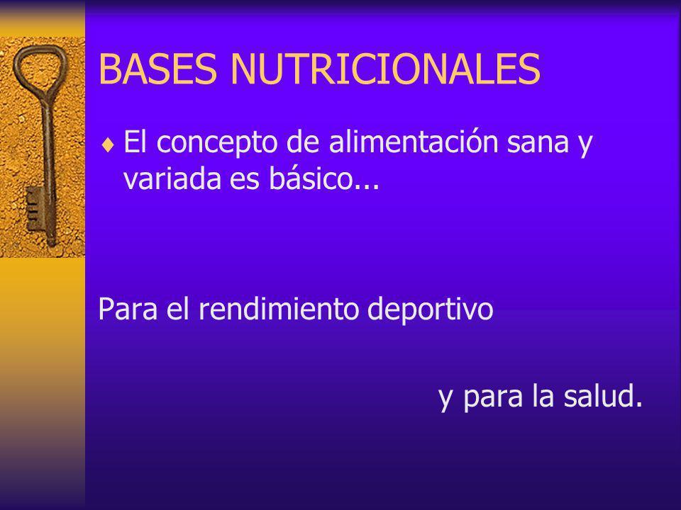 BASES NUTRICIONALES El concepto de alimentación sana y variada es básico...