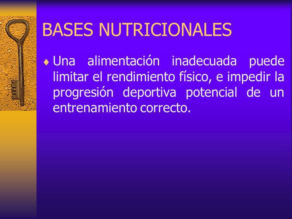 BASES NUTRICIONALES Una alimentación inadecuada puede limitar el rendimiento físico, e impedir la progresión deportiva potencial de un entrenamiento correcto.