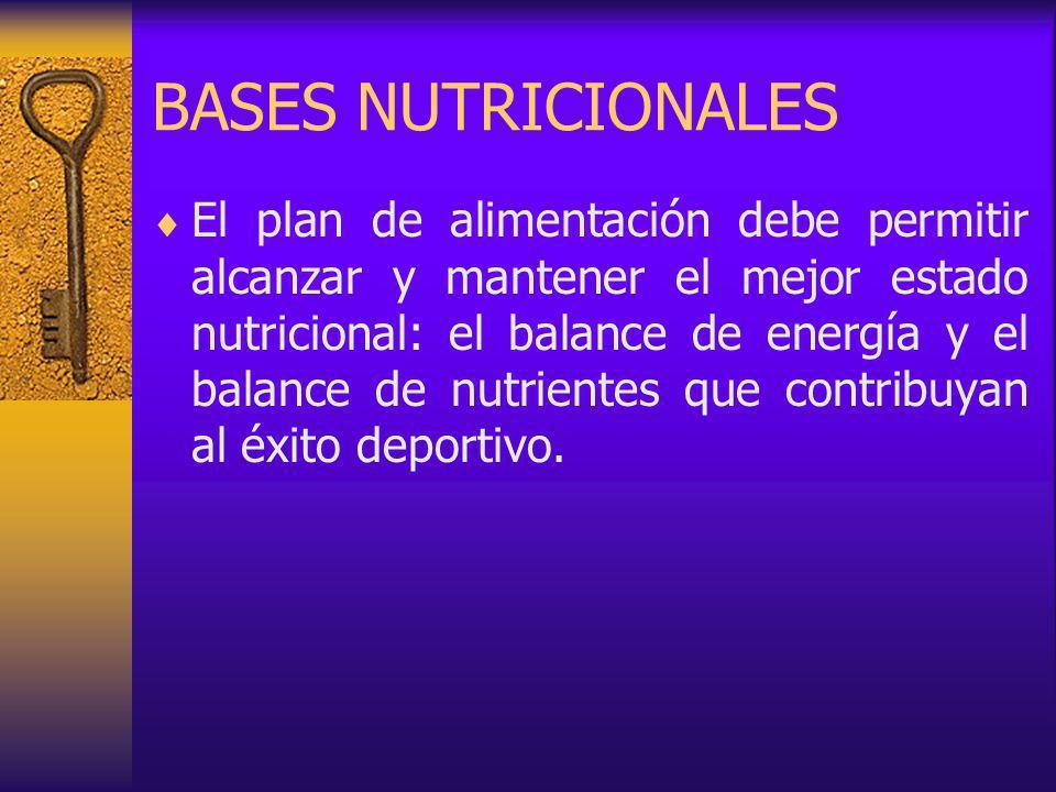 BASES NUTRICIONALES El plan de alimentación debe permitir alcanzar y mantener el mejor estado nutricional: el balance de energía y el balance de nutrientes que contribuyan al éxito deportivo.