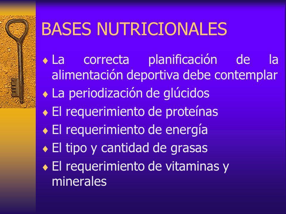 BASES NUTRICIONALES La correcta planificación de la alimentación deportiva debe contemplar La periodización de glúcidos El requerimiento de proteínas El requerimiento de energía El tipo y cantidad de grasas El requerimiento de vitaminas y minerales
