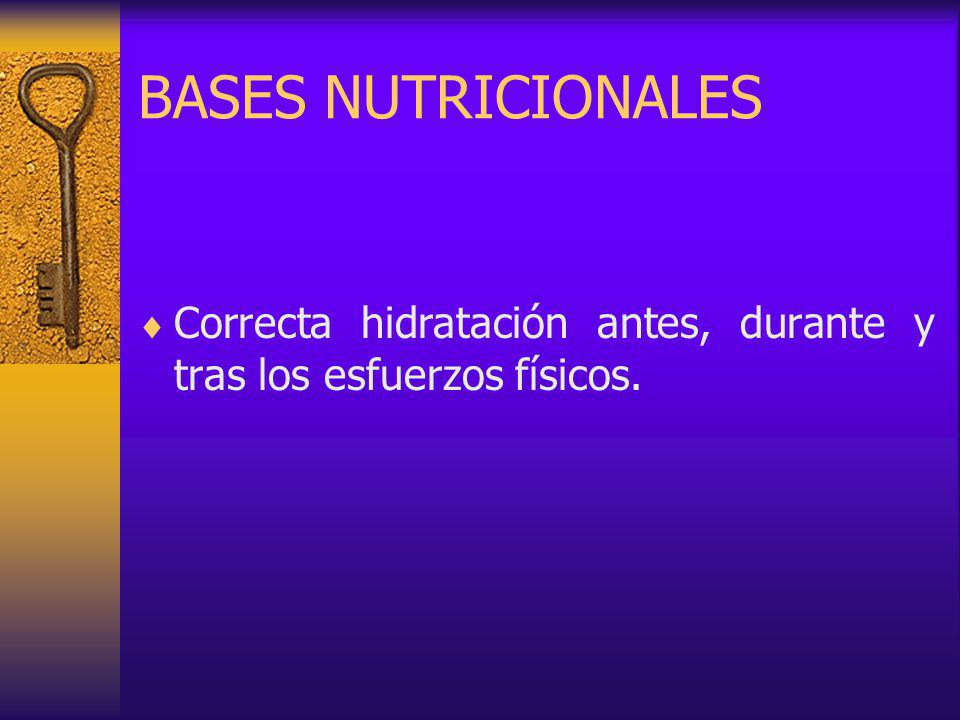 BASES NUTRICIONALES Correcta hidratación antes, durante y tras los esfuerzos físicos.