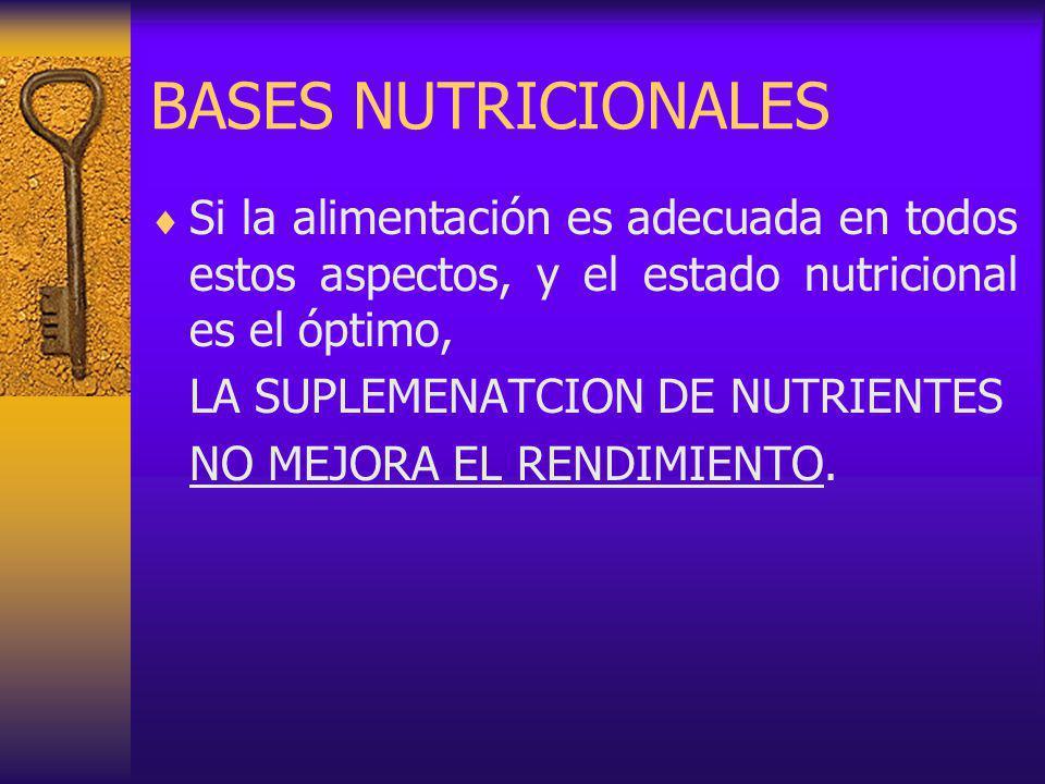 BASES NUTRICIONALES Si la alimentación es adecuada en todos estos aspectos, y el estado nutricional es el óptimo, LA SUPLEMENATCION DE NUTRIENTES NO MEJORA EL RENDIMIENTO.