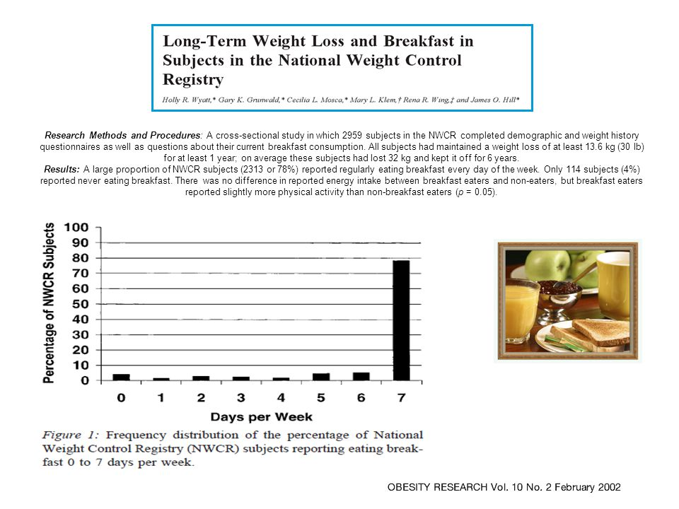 Research Methods and Procedures: A cross-sectional study in which 2959 subjects in the NWCR completed demographic and weight history questionnaires as well as questions about their current breakfast consumption.