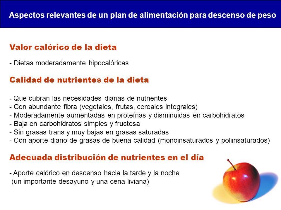 Valor calórico de la dieta - Dietas moderadamente hipocalóricas Calidad de nutrientes de la dieta - Que cubran las necesidades diarias de nutrientes - Con abundante fibra (vegetales, frutas, cereales integrales) - Moderadamente aumentadas en proteínas y disminuidas en carbohidratos - Baja en carbohidratos simples y fructosa - Sin grasas trans y muy bajas en grasas saturadas - Con aporte diario de grasas de buena calidad (monoinsaturados y poliinsaturados) Adecuada distribución de nutrientes en el día - Aporte calórico en descenso hacia la tarde y la noche (un importante desayuno y una cena liviana) Aspectos relevantes de un plan de alimentación para descenso de peso