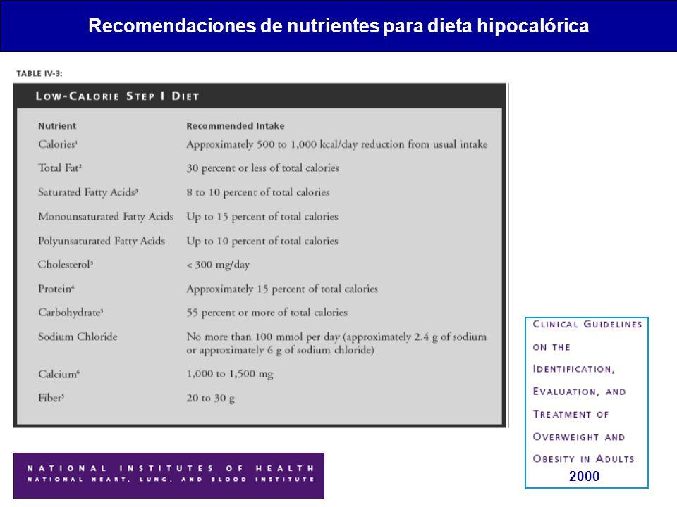 Recomendaciones de nutrientes para dieta hipocalórica 2000