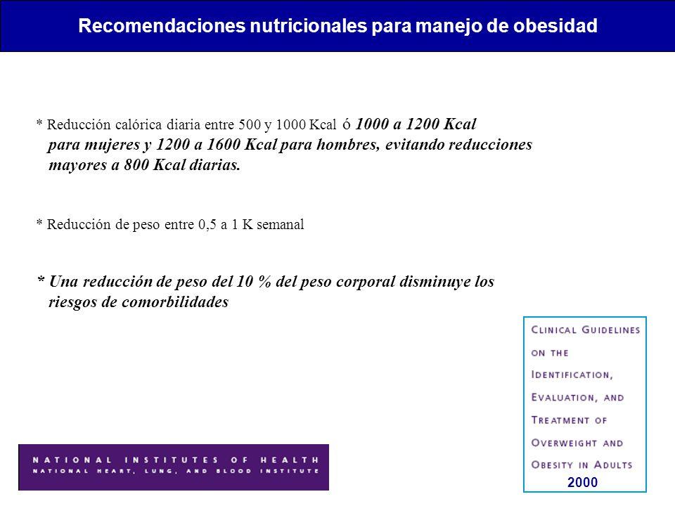 Recomendaciones nutricionales para manejo de obesidad * Reducción calórica diaria entre 500 y 1000 Kcal ó 1000 a 1200 Kcal para mujeres y 1200 a 1600 Kcal para hombres, evitando reducciones mayores a 800 Kcal diarias.