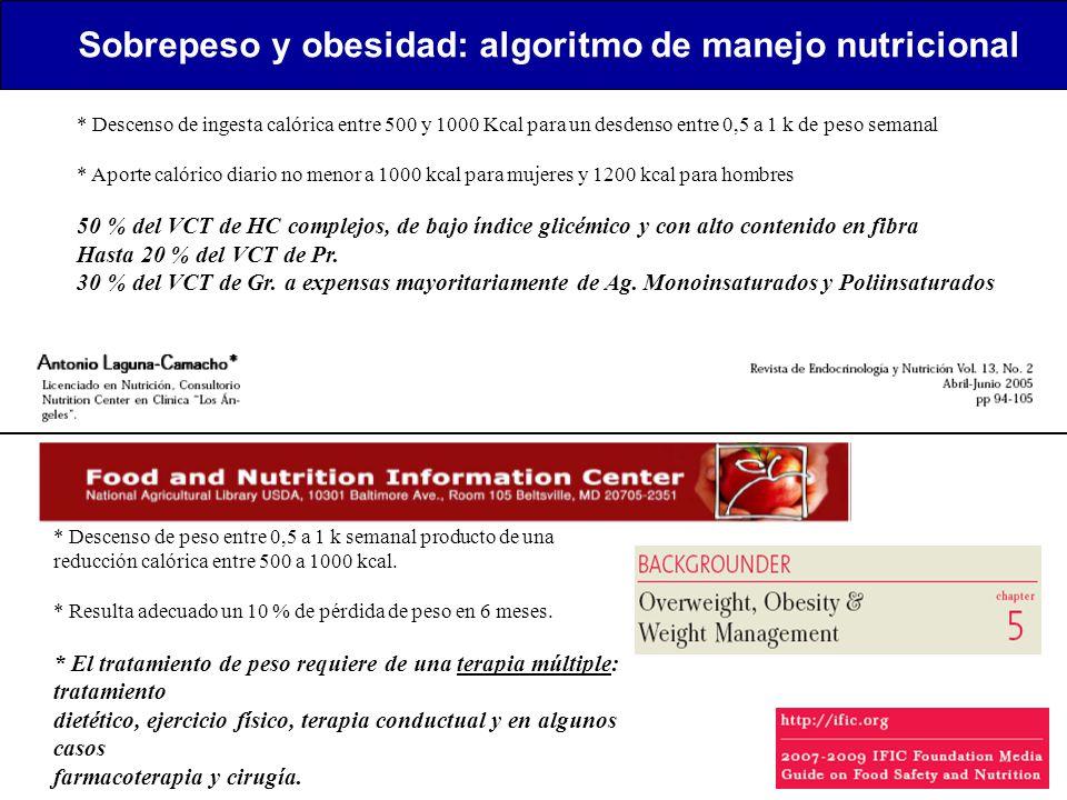 PARA DIETAS HIPOCALORICAS: Proteínas: hasta 1,2 a 1,5 g Pr/K de peso aceptable (no menos de 75 g de Pr.