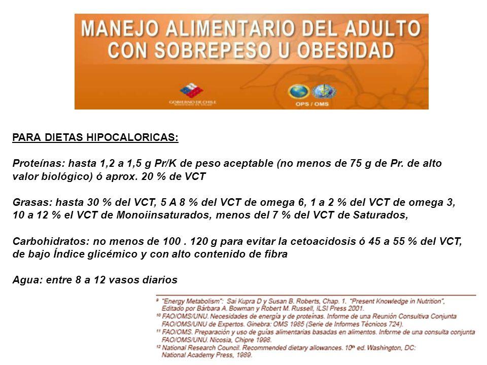 PROTEINAS FAVORECE MANTENCIÓN FAVORECE MANTENCIÓN DE MASA MUSCULAR DE MASA MUSCULAR OBESIDAD OBESIDAD CONTIENE CONTIENEGLICOMACROPEPTIDO (GMP) (GMP) LIBERACION DE LIBERACION DE DE COLECISTOQUININA DE COLECISTOQUININA APETITO APETITO LEUCINA TERMOGENESIS + ISOLEUCINA Y ISOLEUCINA Y VALINA VALINA Efectos favorables de las proteínas para el control del peso GRELINA GRELINA