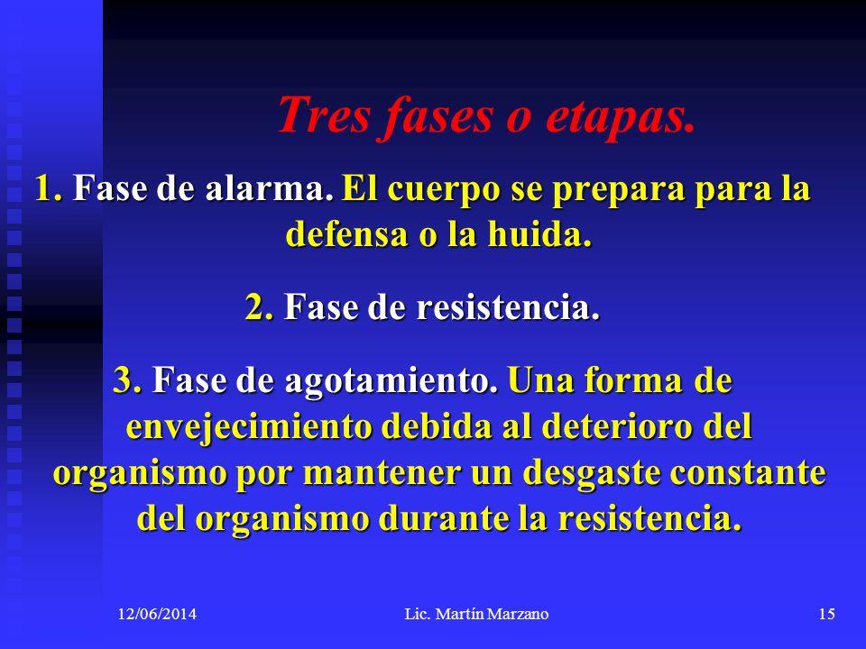 12/06/2014Lic. Martín Marzano15 Tres fases o etapas. 1. Fase de alarma. El cuerpo se prepara para la defensa o la huida. 2. Fase de resistencia. 3. Fa