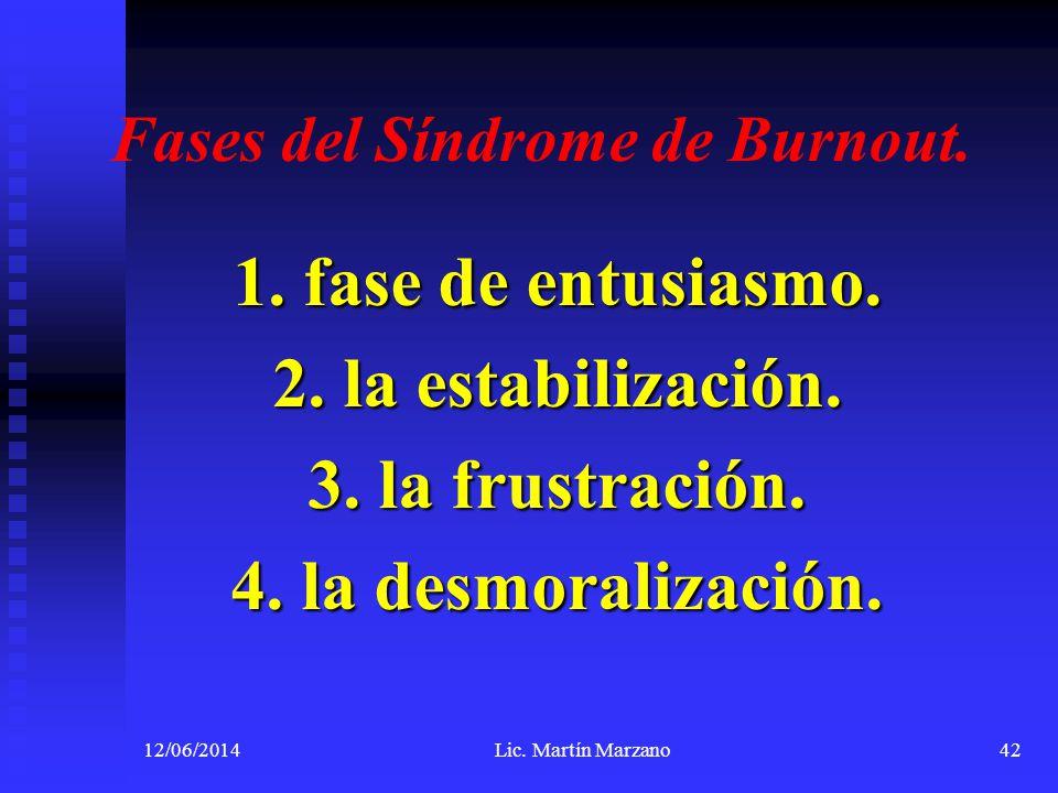 Fases del Síndrome de Burnout. 1. fase de entusiasmo. 2. la estabilización. 3. la frustración. 4. la desmoralización. 12/06/2014Lic. Martín Marzano42