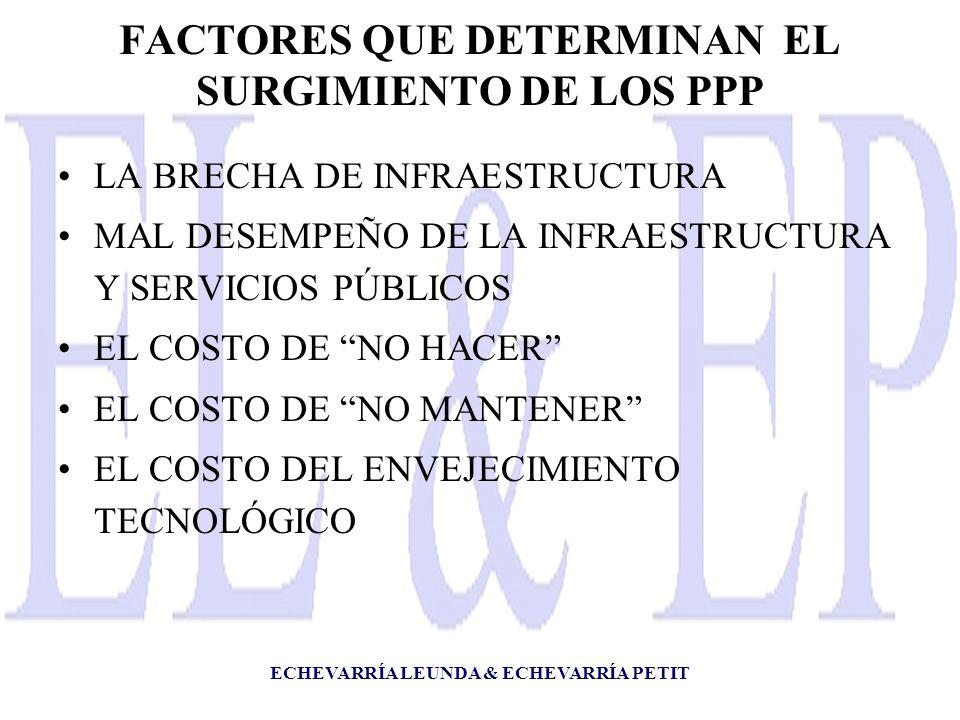 ECHEVARRÍA LEUNDA & ECHEVARRÍA PETIT FACTORES QUE DETERMINAN EL SURGIMIENTO DE LOS PPP LA BRECHA DE INFRAESTRUCTURA MAL DESEMPEÑO DE LA INFRAESTRUCTURA Y SERVICIOS PÚBLICOS EL COSTO DE NO HACER EL COSTO DE NO MANTENER EL COSTO DEL ENVEJECIMIENTO TECNOLÓGICO