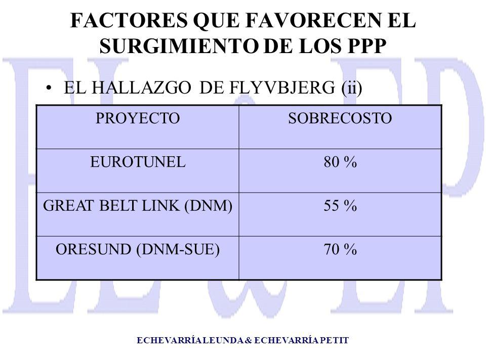 ECHEVARRÍA LEUNDA & ECHEVARRÍA PETIT FACTORES QUE FAVORECEN EL SURGIMIENTO DE LOS PPP EL HALLAZGO DE FLYVBJERG (ii) PROYECTOSOBRECOSTO EUROTUNEL80 % GREAT BELT LINK (DNM)55 % ORESUND (DNM-SUE)70 %