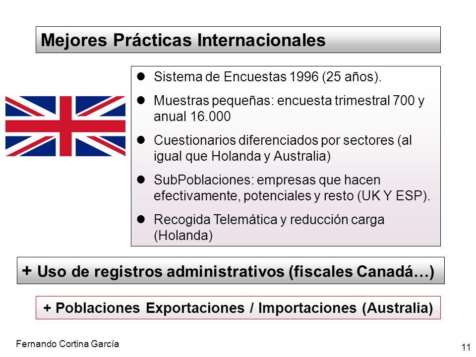 Fernando Cortina García 11 Mejores Prácticas Internacionales Sistema de Encuestas 1996 (25 años). Muestras pequeñas: encuesta trimestral 700 y anual 1