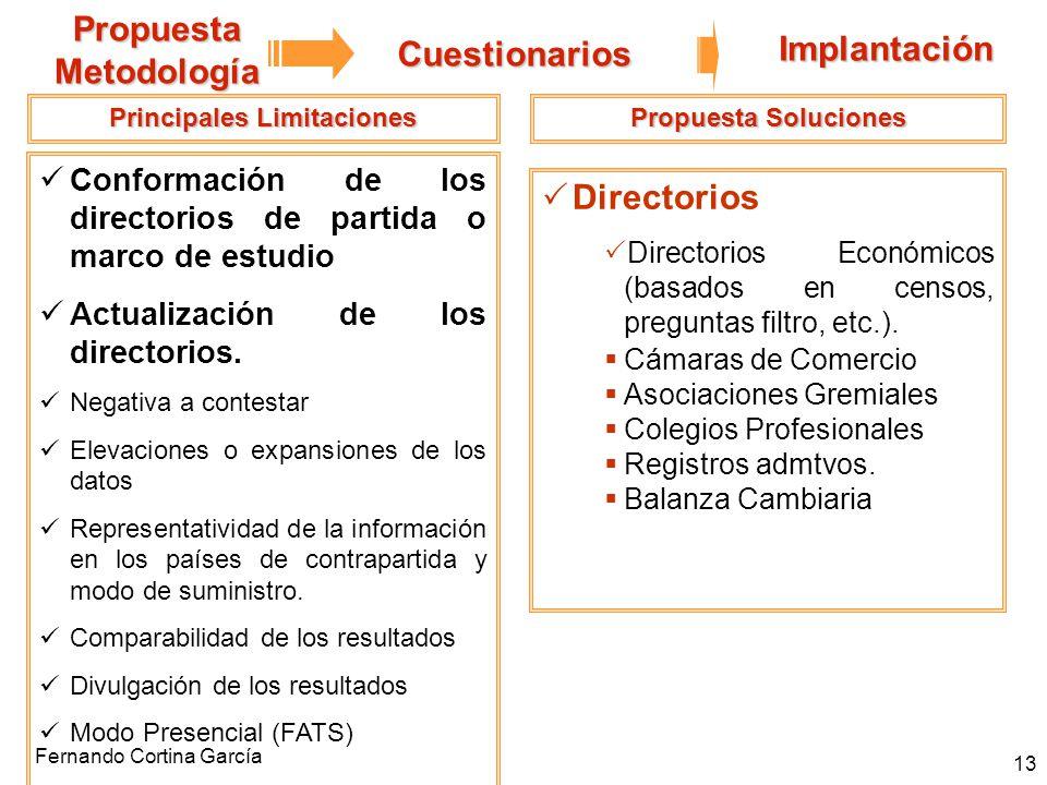 Fernando Cortina García 13 Propuesta Metodología Cuestionarios Implantación Principales Limitaciones Conformación de los directorios de partida o marc