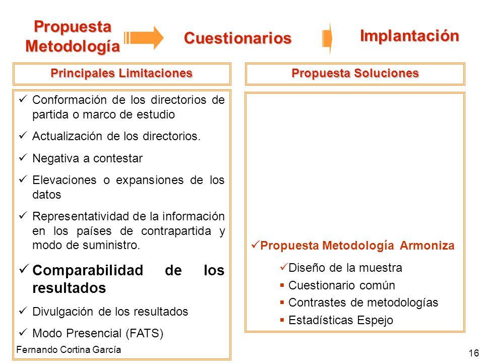 Fernando Cortina García 16 Propuesta Metodología Cuestionarios Implantación Principales Limitaciones Conformación de los directorios de partida o marc