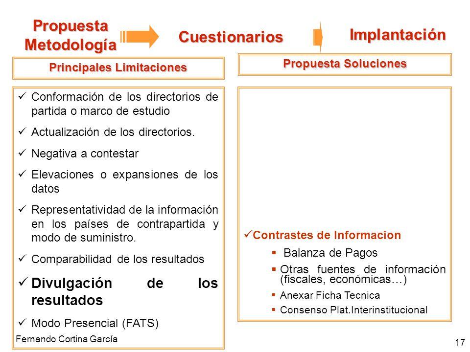 Fernando Cortina García 17 Propuesta Metodología Cuestionarios Implantación Principales Limitaciones Conformación de los directorios de partida o marc