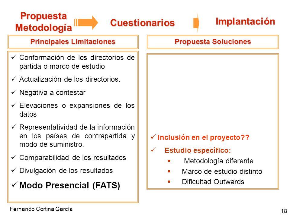Fernando Cortina García 18 Propuesta Metodología Cuestionarios Implantación Principales Limitaciones Conformación de los directorios de partida o marc