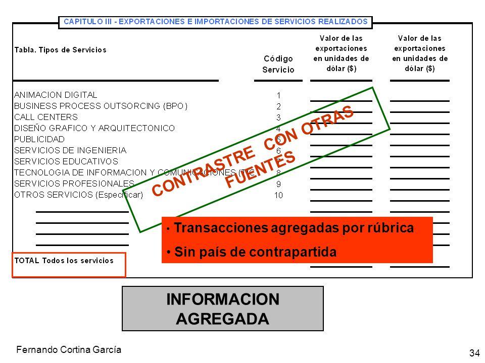 Fernando Cortina García 34 CONTRASTRE CON OTRAS FUENTES INFORMACION AGREGADA Transacciones agregadas por rúbrica Sin país de contrapartida