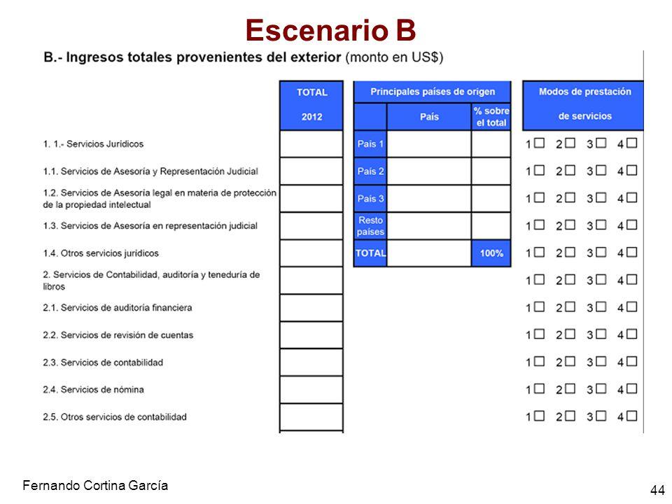 Fernando Cortina García 44 Escenario B