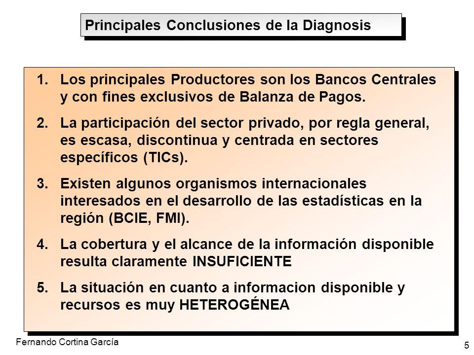 Fernando Cortina García 16 Propuesta Metodología Cuestionarios Implantación Principales Limitaciones Conformación de los directorios de partida o marco de estudio Actualización de los directorios.