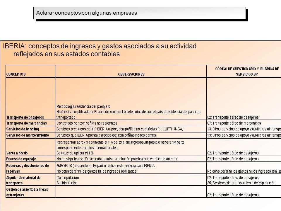 Fernando Cortina García 60 Aclarar conceptos con algunas empresas IBERIA: conceptos de ingresos y gastos asociados a su actividad reflejados en sus es