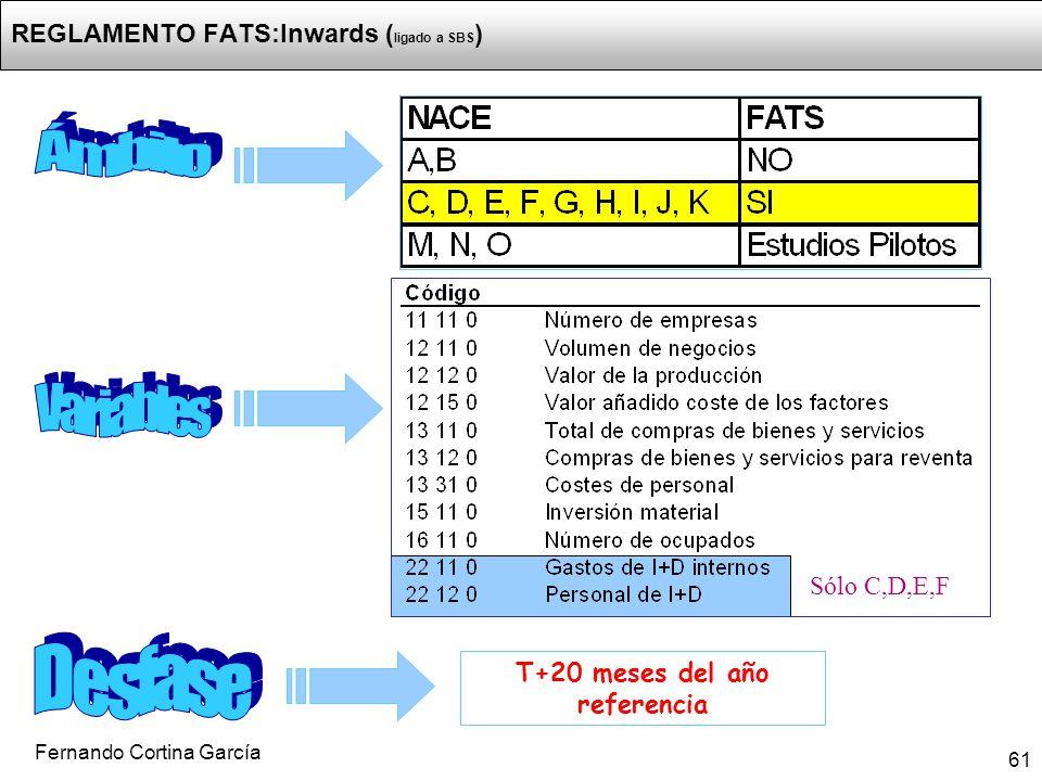 Fernando Cortina García 61 REGLAMENTO FATS:Inwards ( ligado a SBS ) T+20 meses del año referencia Sólo C,D,E,F