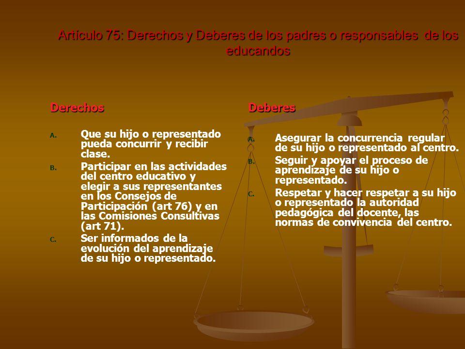 Artículo 75: Derechos y Deberes de los padres o responsables de los educandos Derechos A.