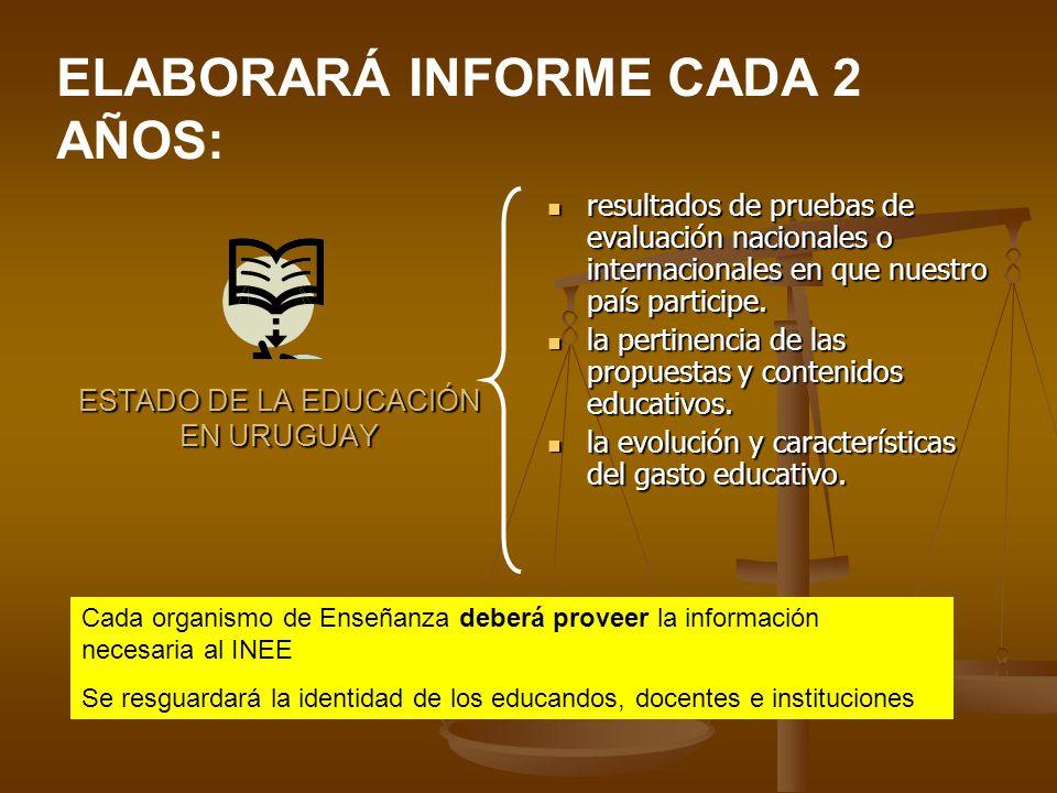 ESTADO DE LA EDUCACIÓN EN URUGUAY resultados de pruebas de evaluación nacionales o internacionales en que nuestro país participe.