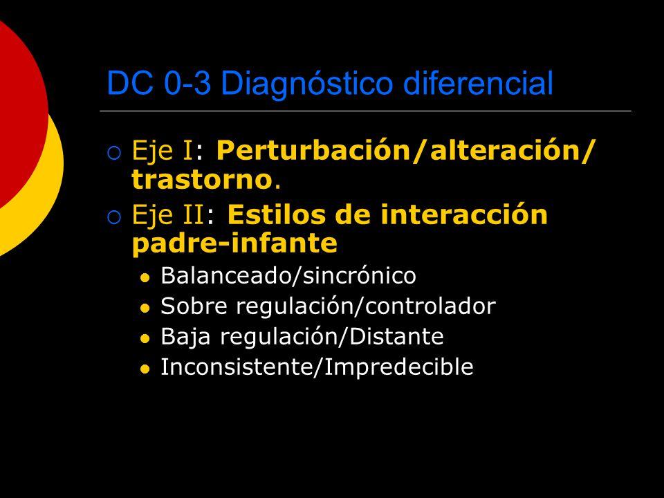 DC 0-3 Diagnóstico diferencial Eje I: Perturbación/alteración/ trastorno. Eje II: Estilos de interacción padre-infante Balanceado/sincrónico Sobre reg