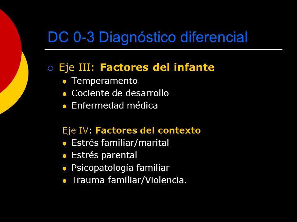 DC 0-3 Diagnóstico diferencial Eje III: Factores del infante Temperamento Cociente de desarrollo Enfermedad médica Eje IV: Factores del contexto Estrés familiar/marital Estrés parental Psicopatología familiar Trauma familiar/Violencia.