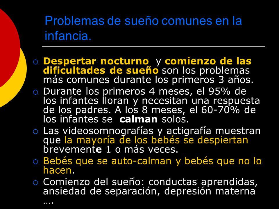 Problemas de sueño comunes en la infancia. Despertar nocturno y comienzo de las dificultades de sueño son los problemas más comunes durante los primer
