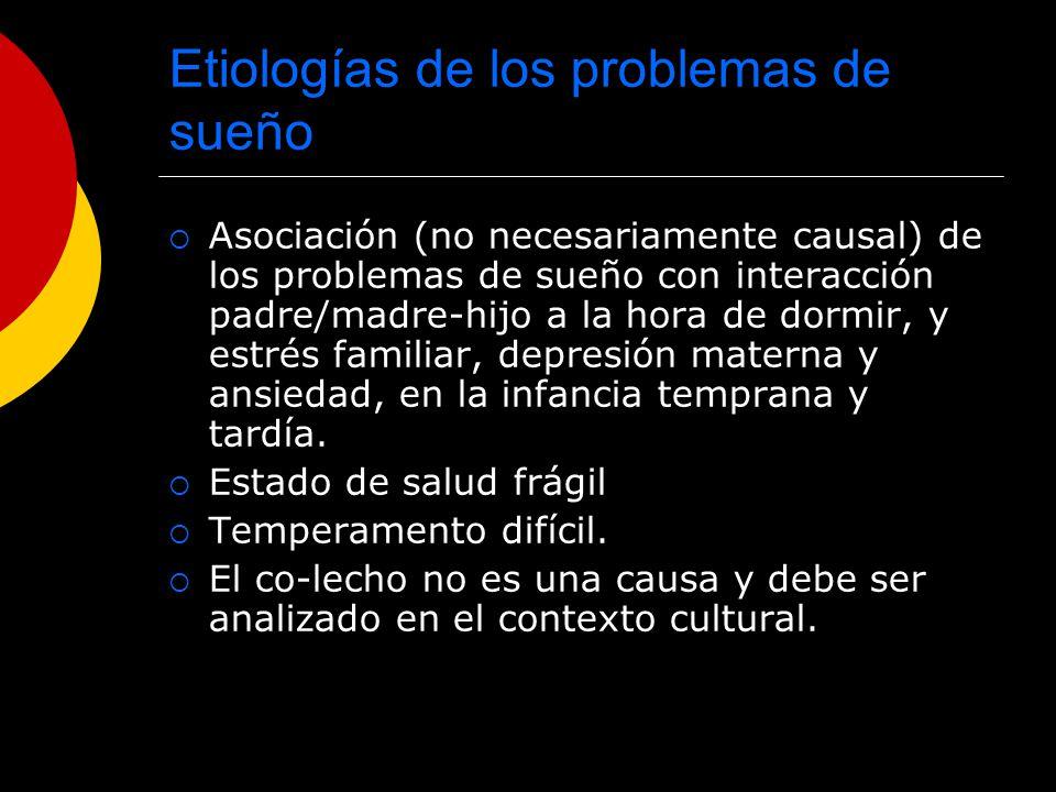 Etiologías de los problemas de sueño Asociación (no necesariamente causal) de los problemas de sueño con interacción padre/madre-hijo a la hora de dor
