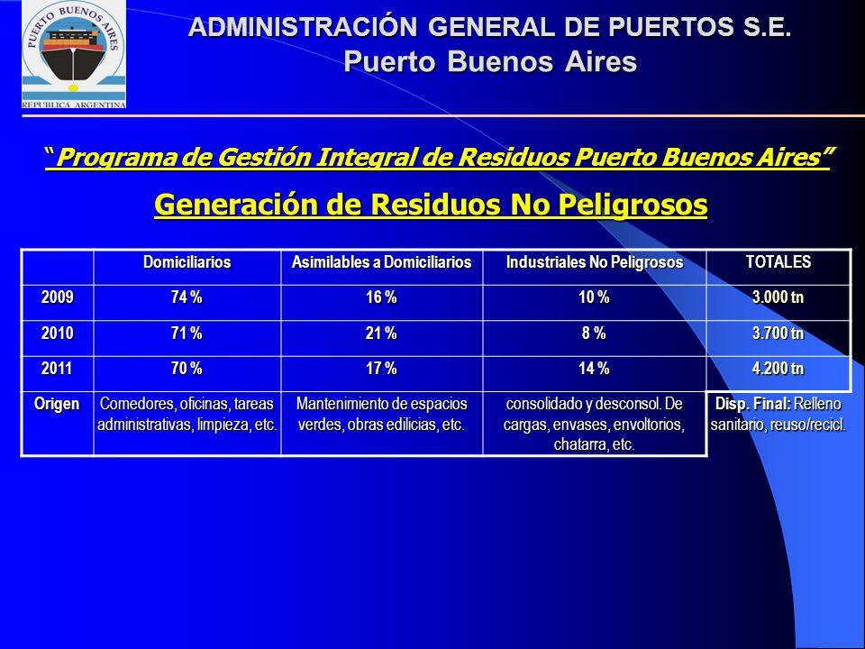 ADMINISTRACIÓN GENERAL DE PUERTOS S.E. Puerto Buenos Aires Generación de Residuos No Peligrosos Domiciliarios Asimilables a Domiciliarios Industriales